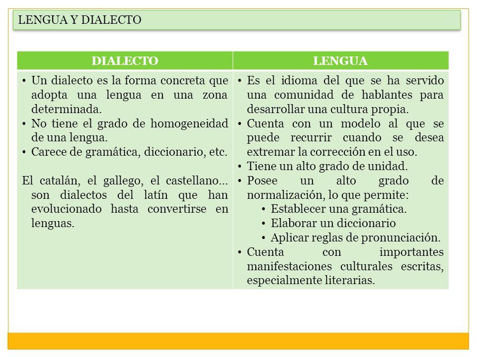 LENGUA Y DIALECTO DIALECTOLENGUA Un dialecto es la forma concreta que adopta una lengua en una zona determinada. No tiene el grado de homogeneidad de