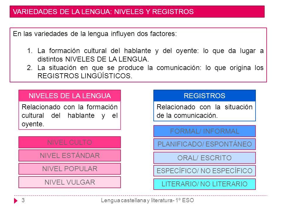 3 VARIEDADES DE LA LENGUA: NIVELES Y REGISTROS En las variedades de la lengua influyen dos factores: 1.La formación cultural del hablante y del oyente
