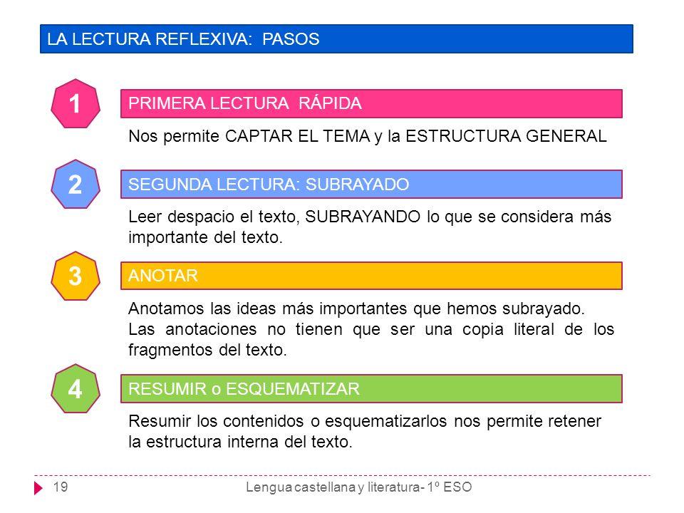 Lengua castellana y literatura- 1º ESO19 LA LECTURA REFLEXIVA: PASOS 1 PRIMERA LECTURA RÁPIDA Nos permite CAPTAR EL TEMA y la ESTRUCTURA GENERAL 2 SEG