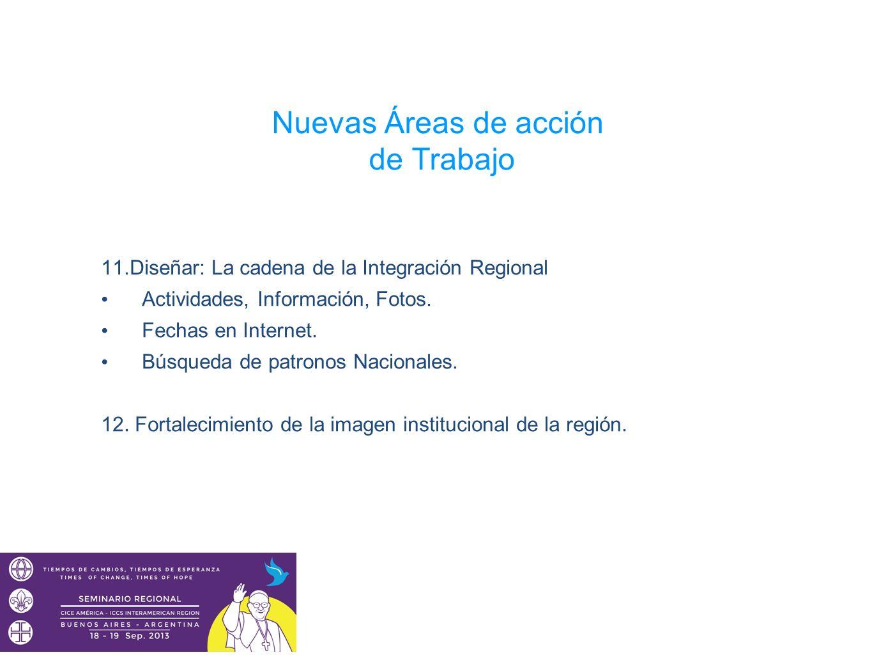 Nuevas Áreas de acción de Trabajo 11.Diseñar: La cadena de la Integración Regional Actividades, Información, Fotos. Fechas en Internet. Búsqueda de pa