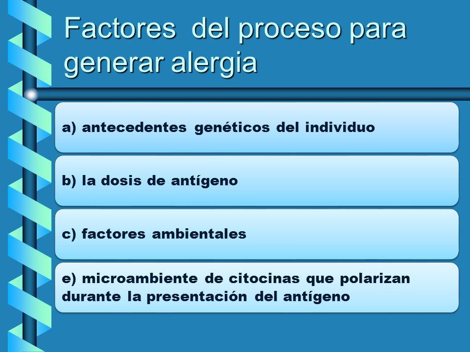 Factores del proceso para generar alergia a) antecedentes genéticos del individuob) la dosis de antígenoc) factores ambientales e) microambiente de ci
