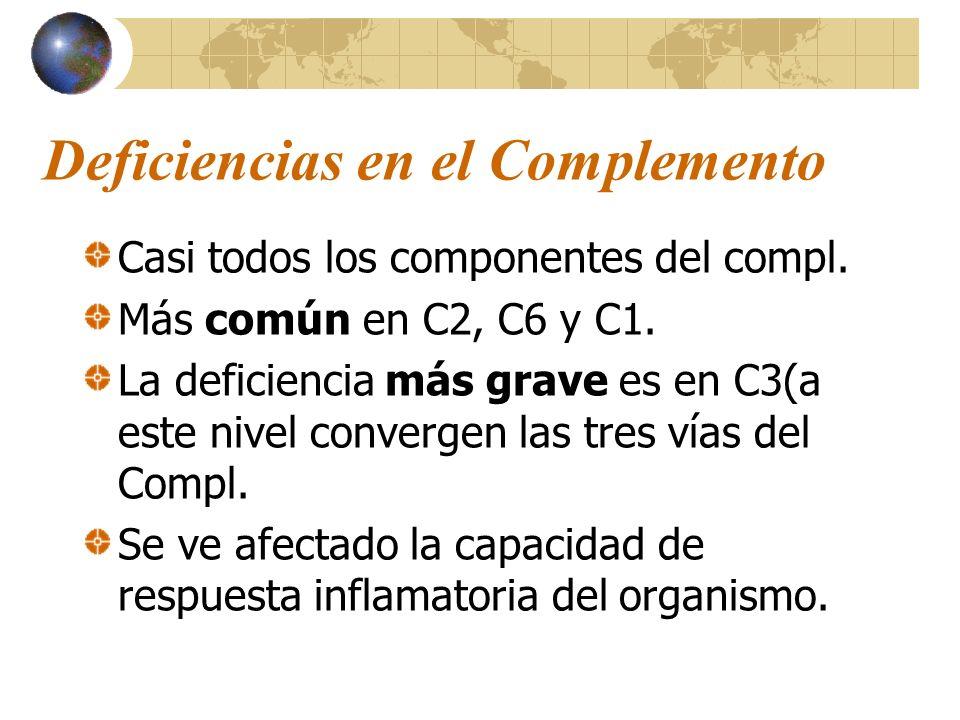 Deficiencias en el Complemento Casi todos los componentes del compl. Más común en C2, C6 y C1. La deficiencia más grave es en C3(a este nivel converge