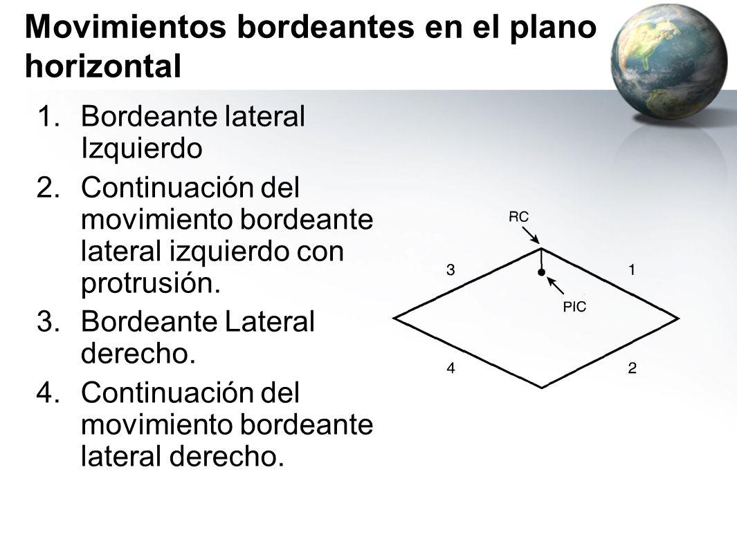 Movimientos bordeantes en el plano horizontal 1.Bordeante lateral Izquierdo 2.Continuación del movimiento bordeante lateral izquierdo con protrusión.