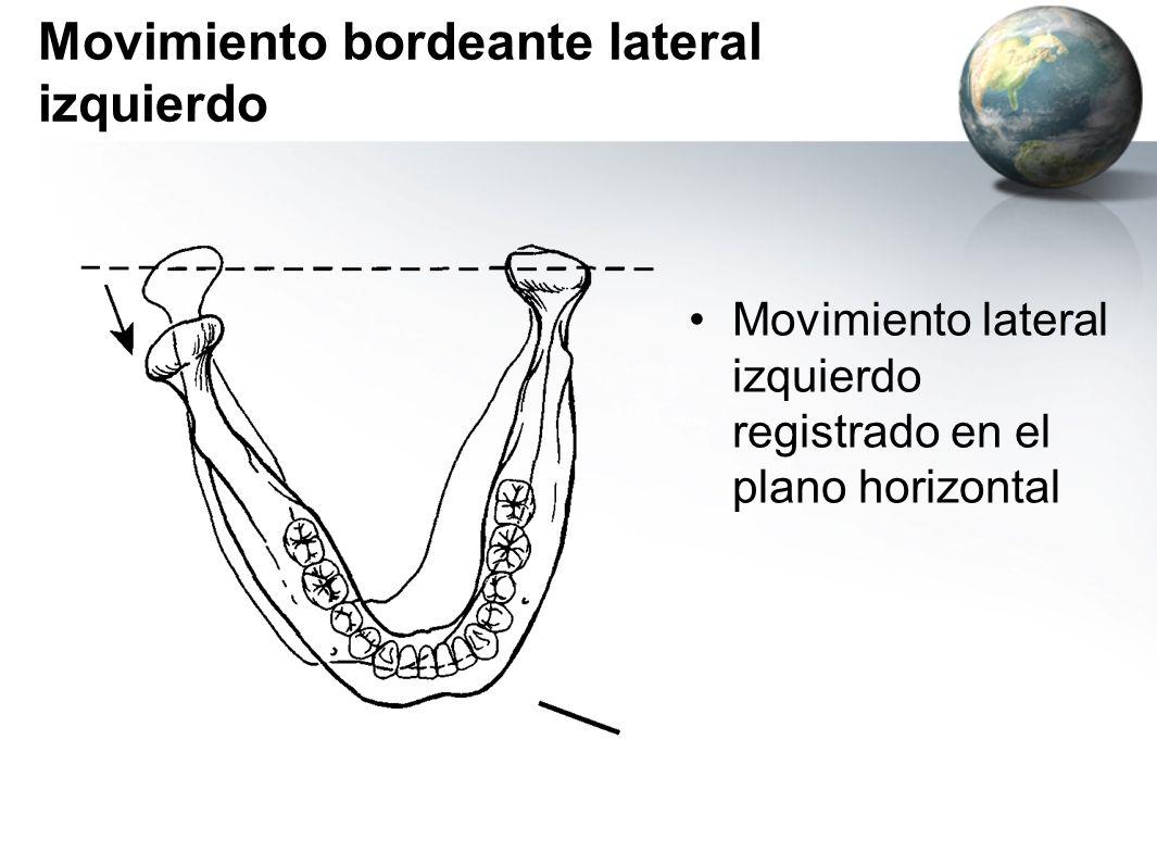 Movimiento bordeante lateral izquierdo Movimiento lateral izquierdo registrado en el plano horizontal