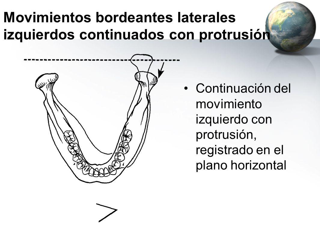 Movimientos bordeantes laterales izquierdos continuados con protrusión Continuación del movimiento izquierdo con protrusión, registrado en el plano ho