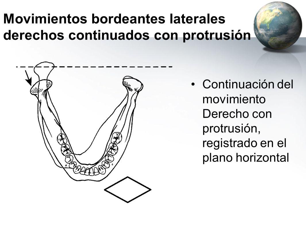 Movimientos bordeantes laterales derechos continuados con protrusión Continuación del movimiento Derecho con protrusión, registrado en el plano horizo