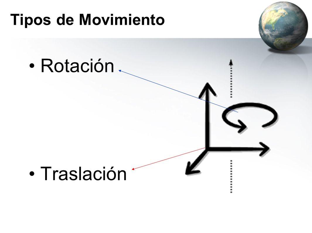 Movimientos bordeantes laterales izquierdos continuados con protrusión Continuación del movimiento izquierdo con protrusión, registrado en el plano horizontal