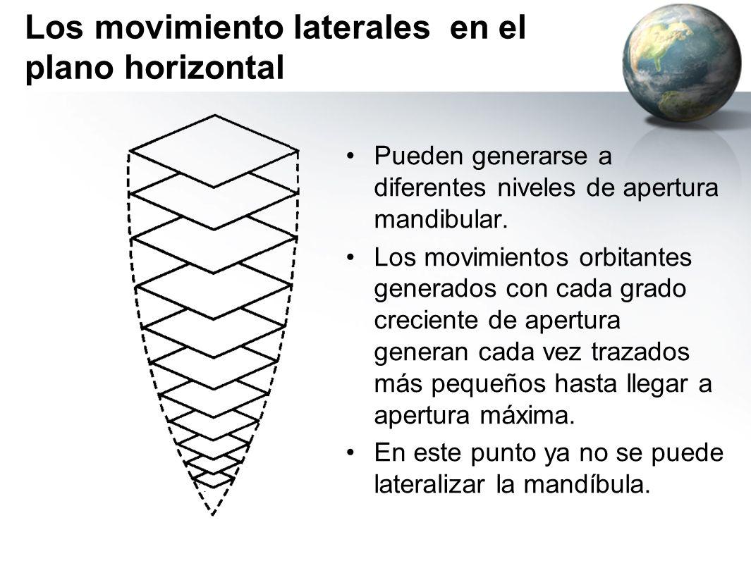 Los movimiento laterales en el plano horizontal Pueden generarse a diferentes niveles de apertura mandibular. Los movimientos orbitantes generados con