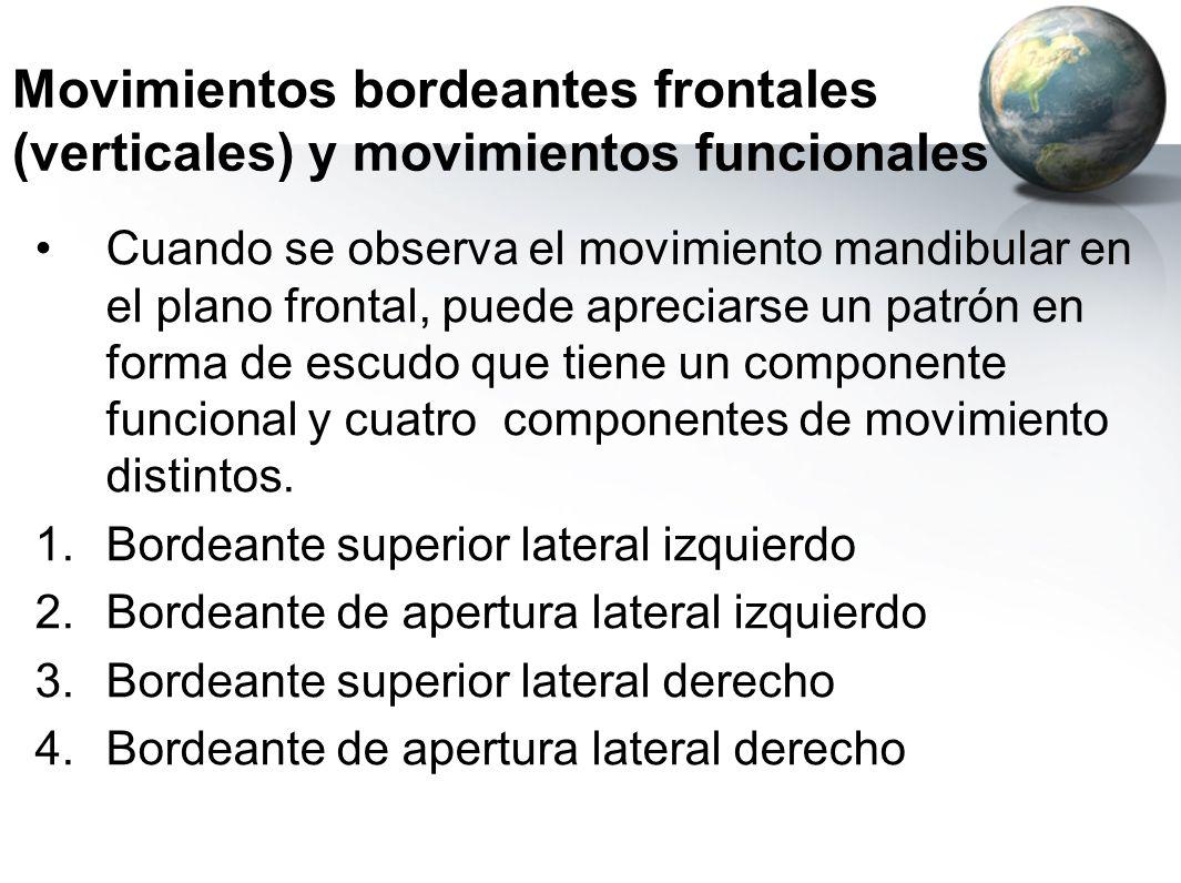 Movimientos bordeantes frontales (verticales) y movimientos funcionales Cuando se observa el movimiento mandibular en el plano frontal, puede apreciar