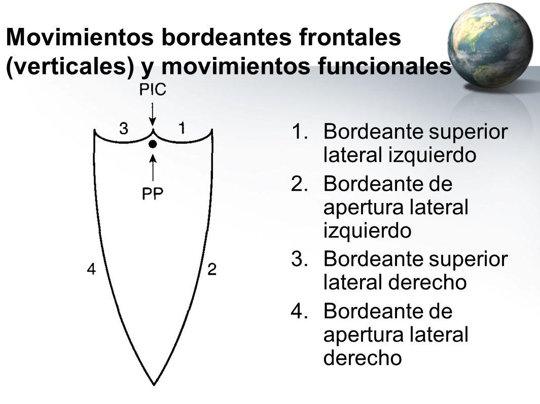 Movimientos bordeantes frontales (verticales) y movimientos funcionales 1.Bordeante superior lateral izquierdo 2.Bordeante de apertura lateral izquier