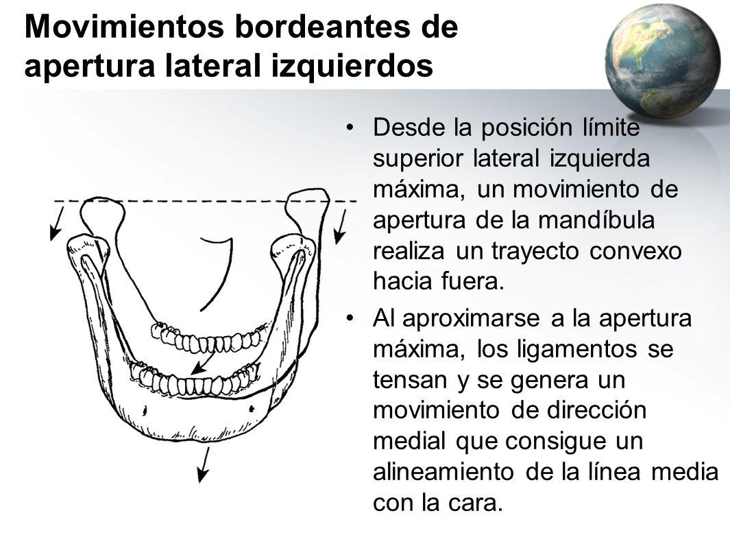 Movimientos bordeantes de apertura lateral izquierdos Desde la posición límite superior lateral izquierda máxima, un movimiento de apertura de la mand