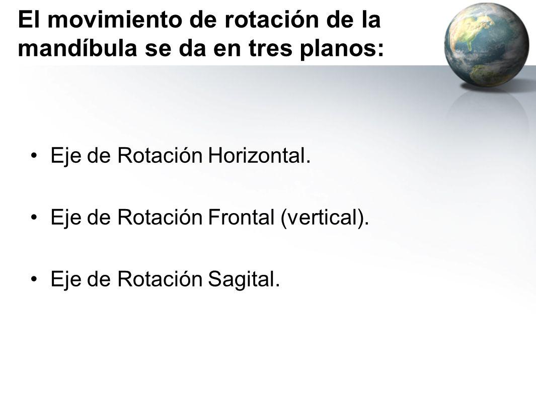 El movimiento de rotación de la mandíbula se da en tres planos: Eje de Rotación Horizontal. Eje de Rotación Frontal (vertical). Eje de Rotación Sagita