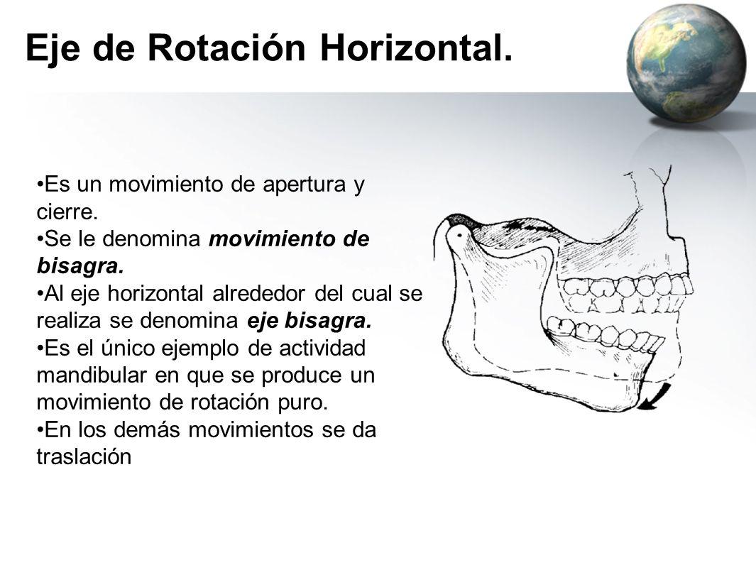 Eje de Rotación Horizontal. Es un movimiento de apertura y cierre. Se le denomina movimiento de bisagra. Al eje horizontal alrededor del cual se reali