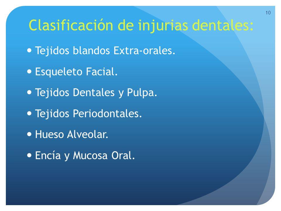 Clasificación de injurias dentales: Tejidos blandos Extra-orales. Esqueleto Facial. Tejidos Dentales y Pulpa. Tejidos Periodontales. Hueso Alveolar. E