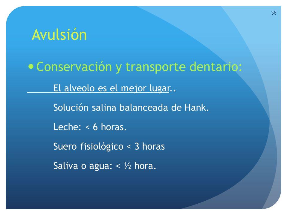 Avulsión Conservación y transporte dentario: El alveolo es el mejor lugar.. Solución salina balanceada de Hank. Leche: < 6 horas. Suero fisiológico <