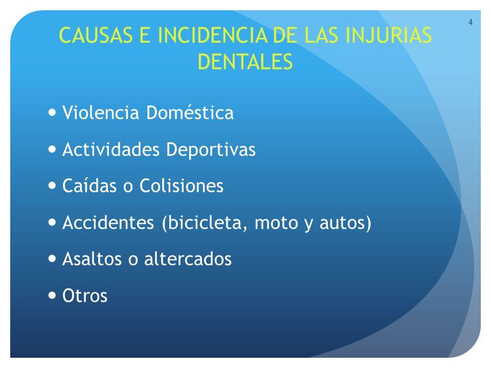 CAUSAS E INCIDENCIA DE LAS INJURIAS DENTALES Violencia Doméstica Actividades Deportivas Caídas o Colisiones Accidentes (bicicleta, moto y autos) Asalt