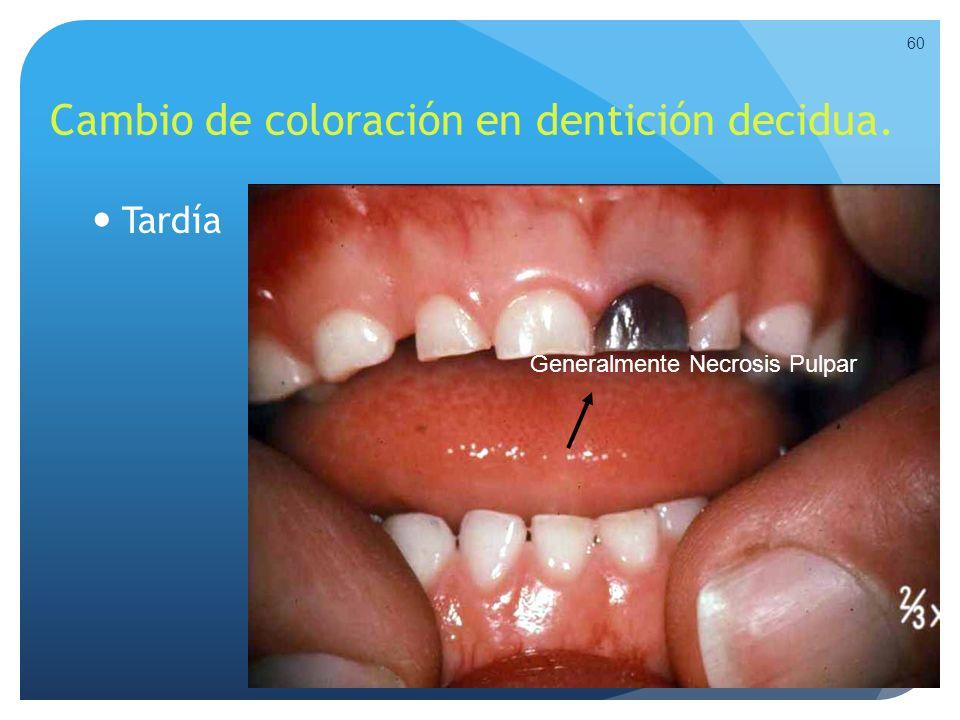 Cambio de coloración en dentición decidua. Tardía 60 Generalmente Necrosis Pulpar