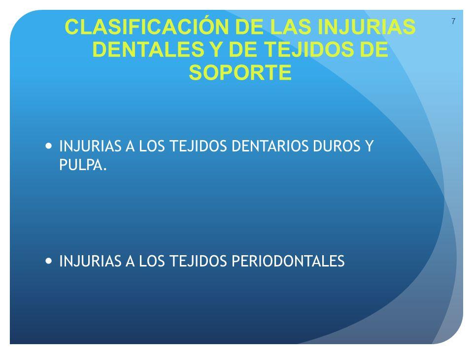INJURIA A TEJIDOS PERIODONTALES Lujaciones: Lujación lateral: Desplazamiento del diente hacia bucal o lingual, usualmente acompañado de fractura del alveolo.