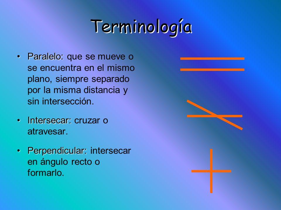 Terminología Paralelo:Paralelo: que se mueve o se encuentra en el mismo plano, siempre separado por la misma distancia y sin intersección. Intersecar: