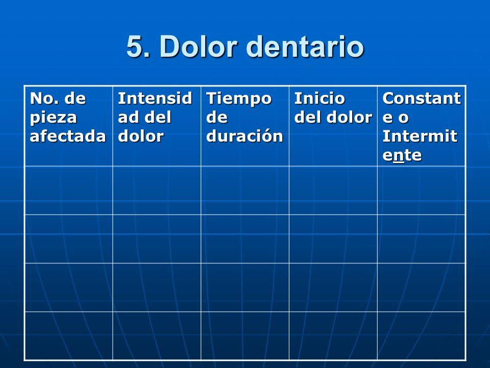 5. Dolor dentario No. de pieza afectada Intensid ad del dolor Tiempo de duración Inicio del dolor Constant e o Intermit ente