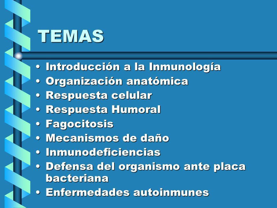 TEMAS Introducción a la InmunologíaIntroducción a la Inmunología Organización anatómicaOrganización anatómica Respuesta celularRespuesta celular Respu