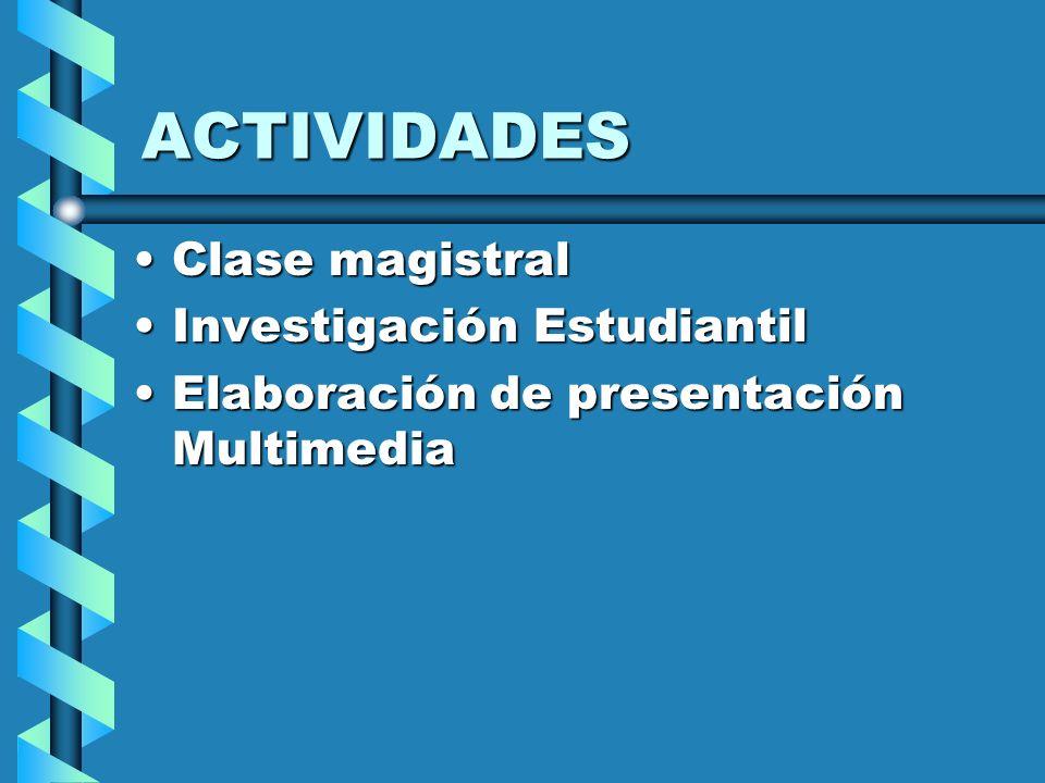 ACTIVIDADES Clase magistralClase magistral Investigación EstudiantilInvestigación Estudiantil Elaboración de presentación MultimediaElaboración de pre