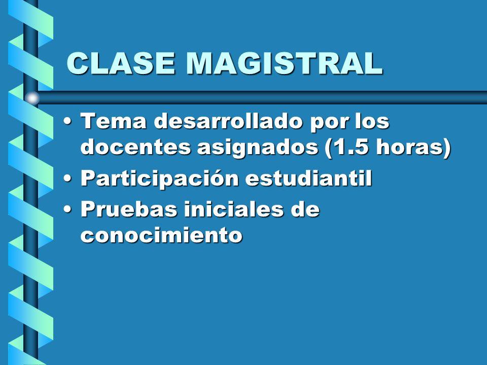 CLASE MAGISTRAL Tema desarrollado por los docentes asignados (1.5 horas)Tema desarrollado por los docentes asignados (1.5 horas) Participación estudia