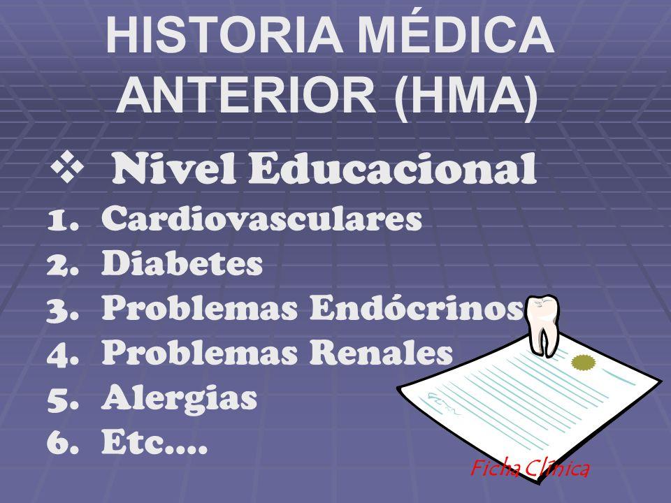 FICHA CLÍNICA 1. DATOS GENERALES (DG) 1. DATOS GENERALES (DG) 2. MOTIVO DE CONSULTA (MC) E 2. MOTIVO DE CONSULTA (MC) E HISTORIA DE LA PRESENTE HISTOR