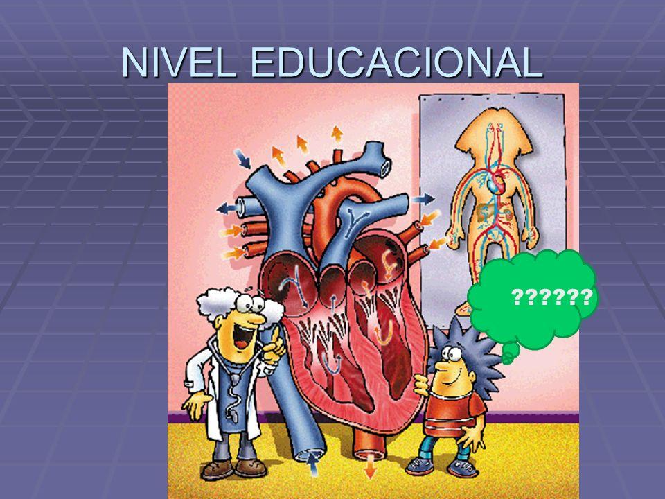 NIVEL EDUCACIONAL ??????