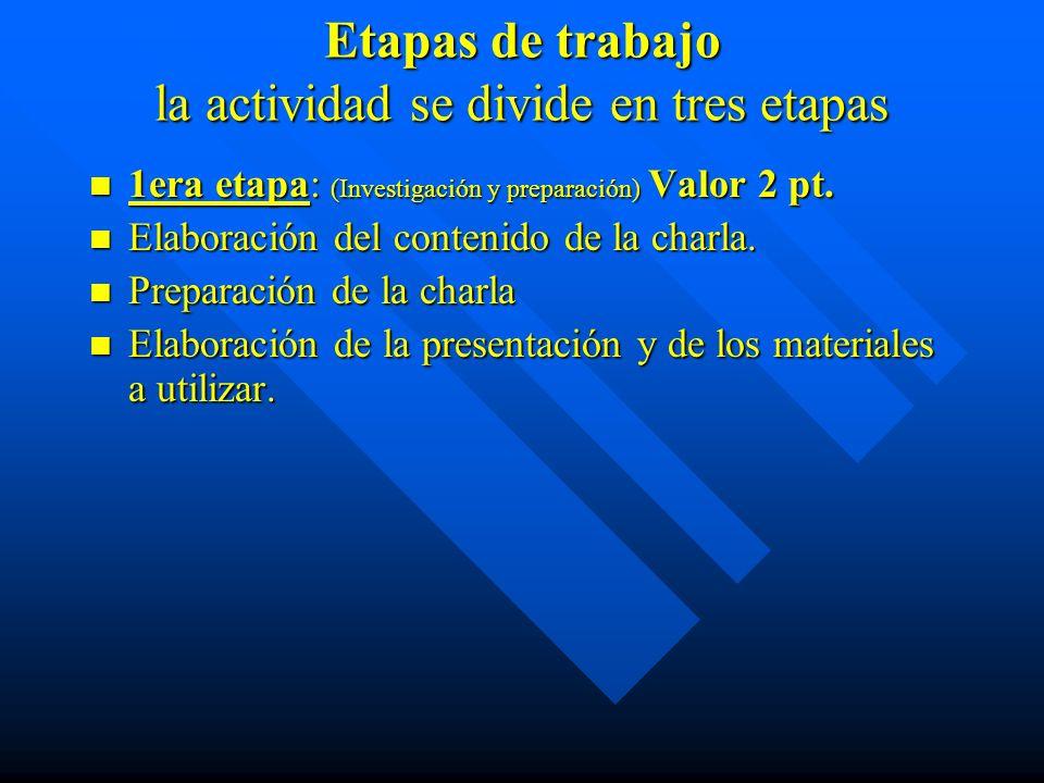 Etapas de trabajo la actividad se divide en tres etapas 1era etapa: (Investigación y preparación) Valor 2 pt. 1era etapa: (Investigación y preparación