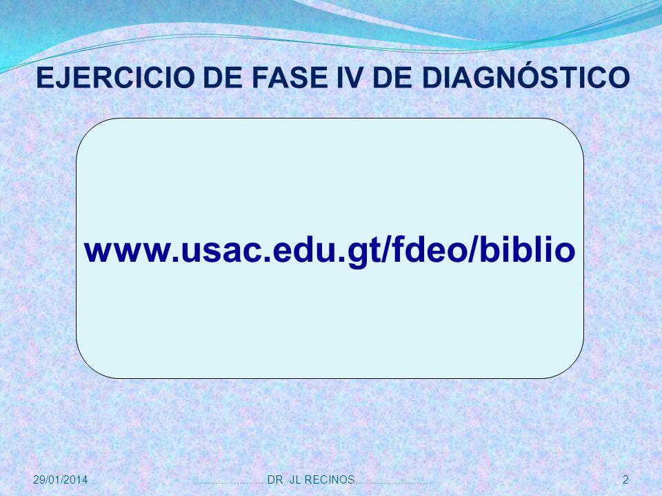 29/01/2014.........................DR JL RECINOS..........................