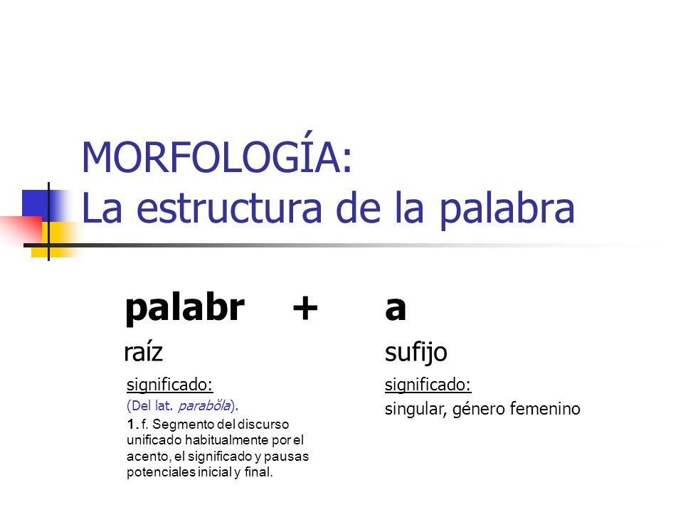 MORFOLOGÍA: La estructura de la palabra palabr +a raízsufijo significado: (Del lat. parabŏla). 1. f. Segmento del discurso unificado habitualmente por