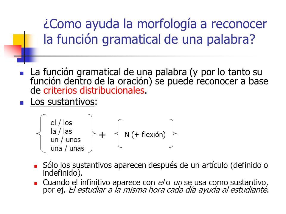 ¿Como ayuda la morfología a reconocer la función gramatical de una palabra? La función gramatical de una palabra (y por lo tanto su función dentro de