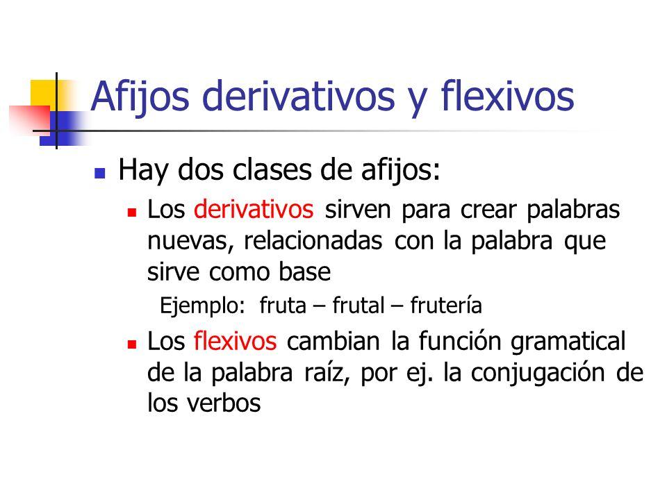 Afijos derivativos y flexivos Hay dos clases de afijos: Los derivativos sirven para crear palabras nuevas, relacionadas con la palabra que sirve como