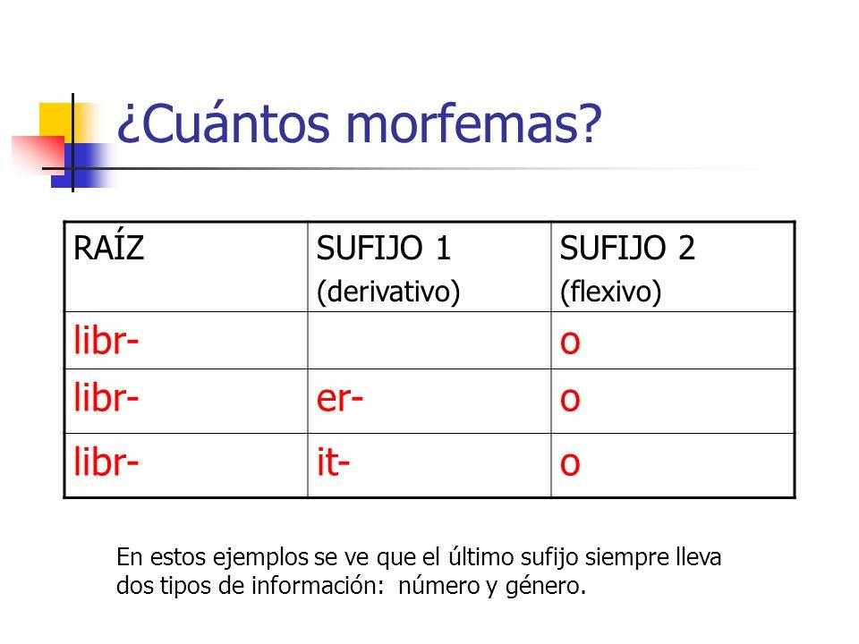 ¿Cuántos morfemas? RAÍZSUFIJO 1 (derivativo) SUFIJO 2 (flexivo) libr-o er-o libr-it-o En estos ejemplos se ve que el último sufijo siempre lleva dos t