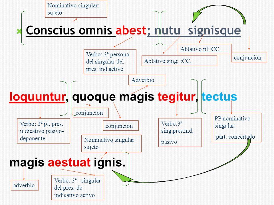 Conscius omnis abest; nutu signisque Verbo: 3ª pl. pres. indicativo pasivo- deponente Ablativo sing: :CC. Nominativo singular: sujeto Verbo: 3ª person