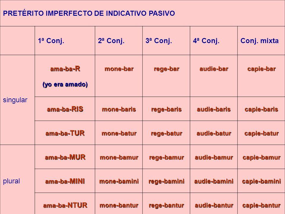 PRETÉRITO IMPERFECTO DE INDICATIVO PASIVO 1ª Conj.2ª Conj.3ª Conj.4ª Conj.Conj.