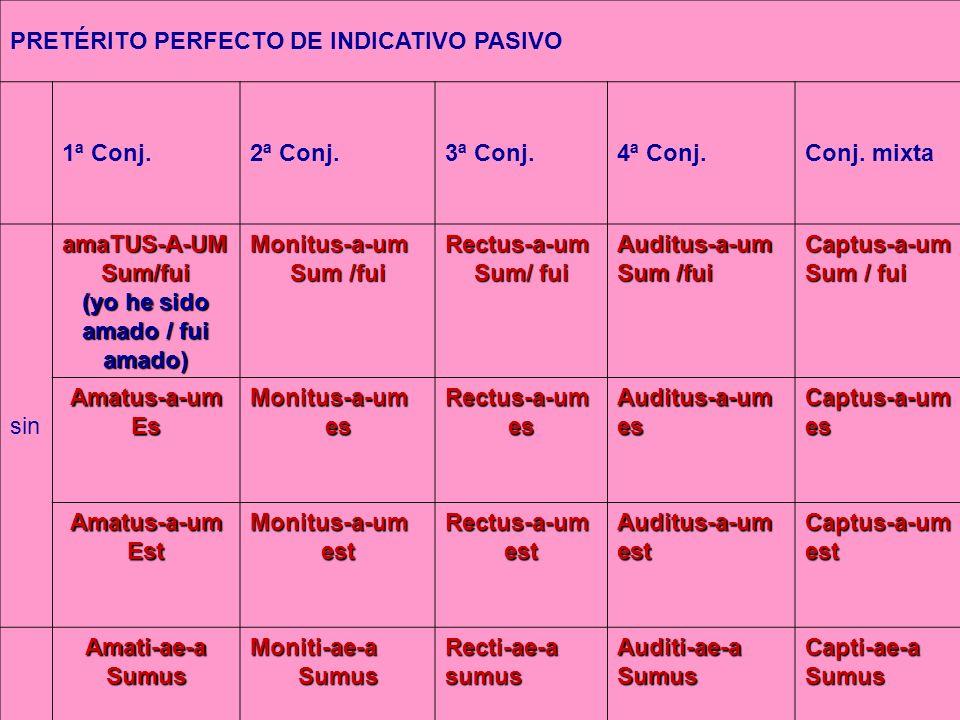 PRETÉRITO PERFECTO DE INDICATIVO PASIVO 1ª Conj.2ª Conj.3ª Conj.4ª Conj.Conj.