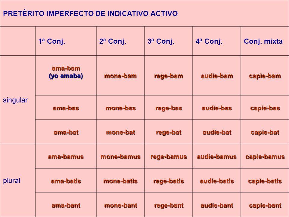 FUTURO IMPERFECTO DE INDICATIVO ACTIVO 1ª Conj.2ª Conj.3ª Conj.4ª Conj.