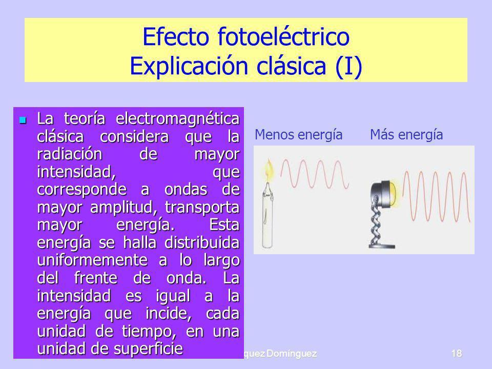 Federico A. Vázquez Domínguez18 Efecto fotoeléctrico Explicación clásica (I) La teoría electromagnética clásica considera que la radiación de mayor in