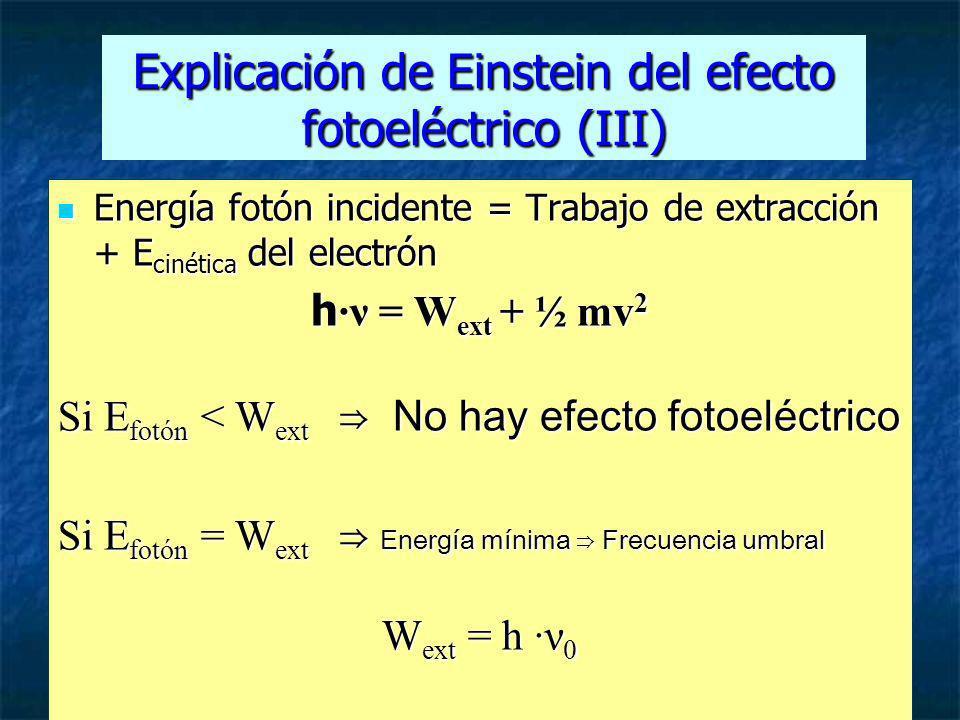 Federico A. Vázquez Domínguez24 Explicación de Einstein del efecto fotoeléctrico (III) Energía fotón incidente = Trabajo de extracción + E cinética de