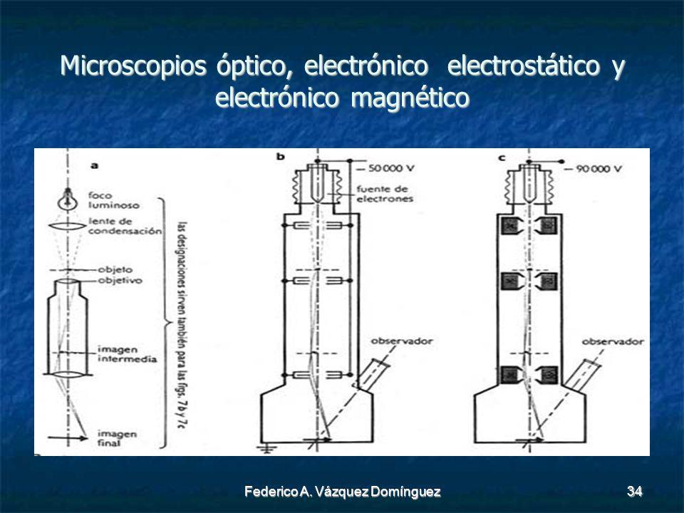 Federico A. Vázquez Domínguez34 Microscopios óptico, electrónico electrostático y electrónico magnético
