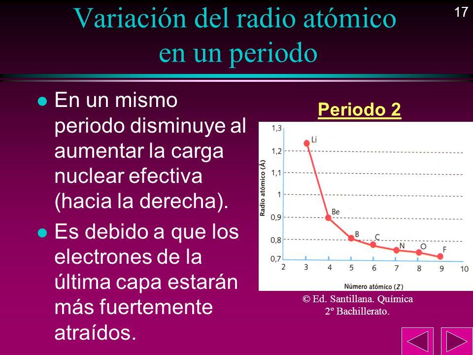 17 Variación del radio atómico en un periodo l En un mismo periodo disminuye al aumentar la carga nuclear efectiva (hacia la derecha). l Es debido a q
