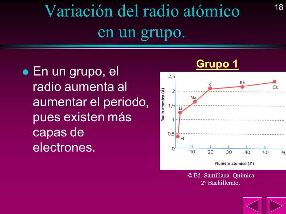 18 Variación del radio atómico en un grupo. l En un grupo, el radio aumenta al aumentar el periodo, pues existen más capas de electrones. © Ed. Santil
