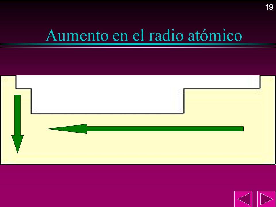 19 Aumento en el radio atómico