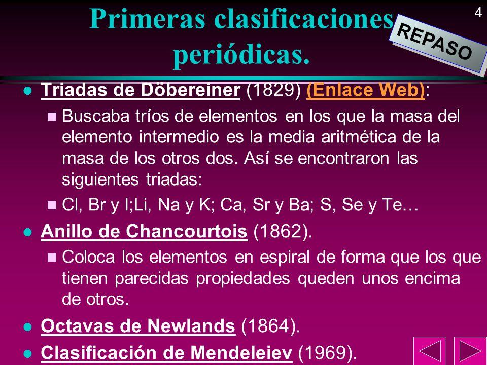 4 Primeras clasificaciones periódicas. l Triadas de Döbereiner (1829) (Enlace Web):(Enlace Web) n Buscaba tríos de elementos en los que la masa del el