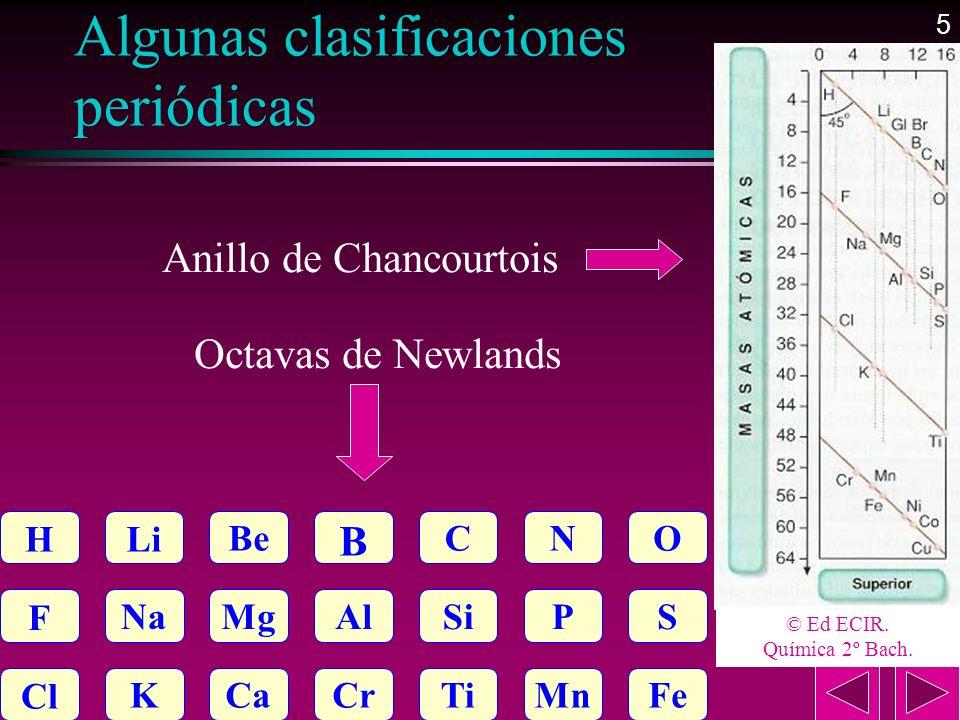 5 Algunas clasificaciones periódicas HLi Be B CNO F MgAlSiPSNa Cl CaCrTiMnFeK Octavas de Newlands © Ed ECIR. Química 2º Bach. Anillo de Chancourtois