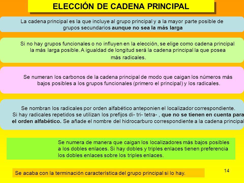 14 ELECCIÓN DE CADENA PRINCIPAL Si no hay grupos funcionales o no influyen en la elección, se elige como cadena principal la más larga posible. A igua