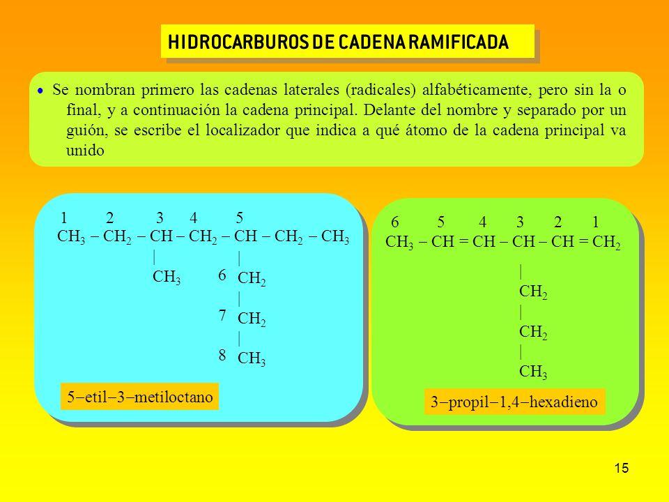 15 HIDROCARBUROS DE CADENA RAMIFICADA | CH 2 | CH 2 | CH 3 CH 3 CH = CH CH CH = CH 2 6 5 4 3 2 1 CH 3 CH 2 CH CH 2 CH CH 2 CH 3 | CH 3 1 2 3 4 5 67867
