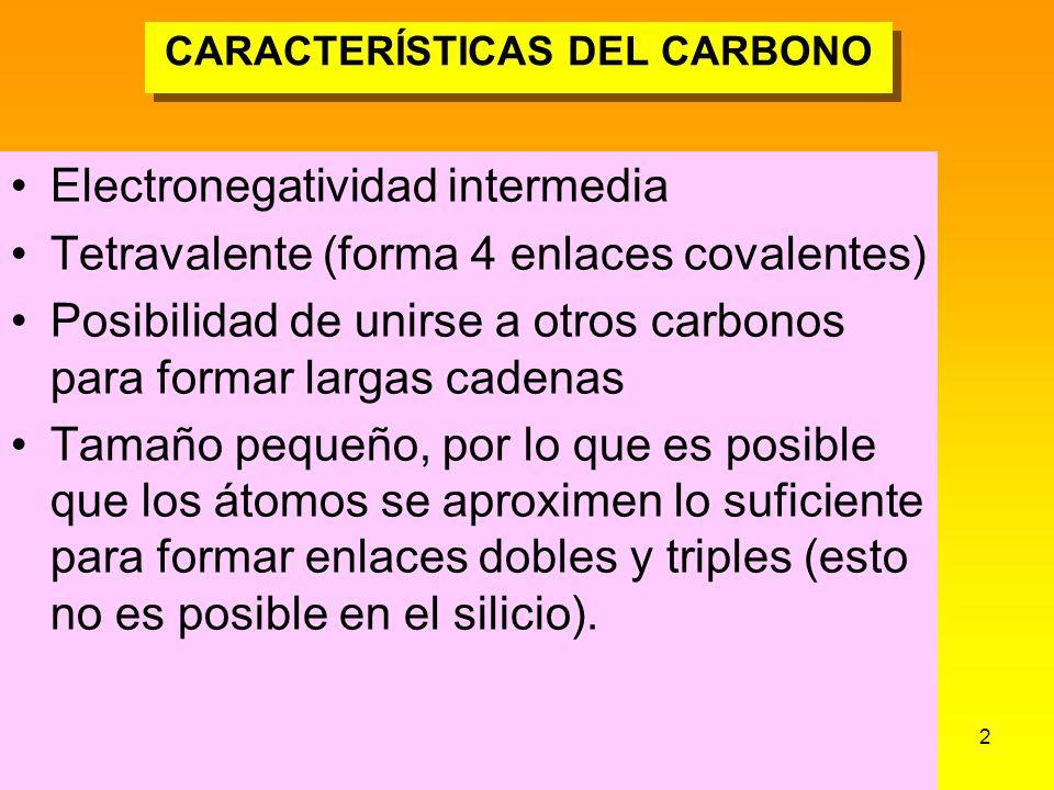 2 CARACTERÍSTICAS DEL CARBONO Electronegatividad intermedia Tetravalente (forma 4 enlaces covalentes) Posibilidad de unirse a otros carbonos para form